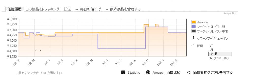 amazon-price